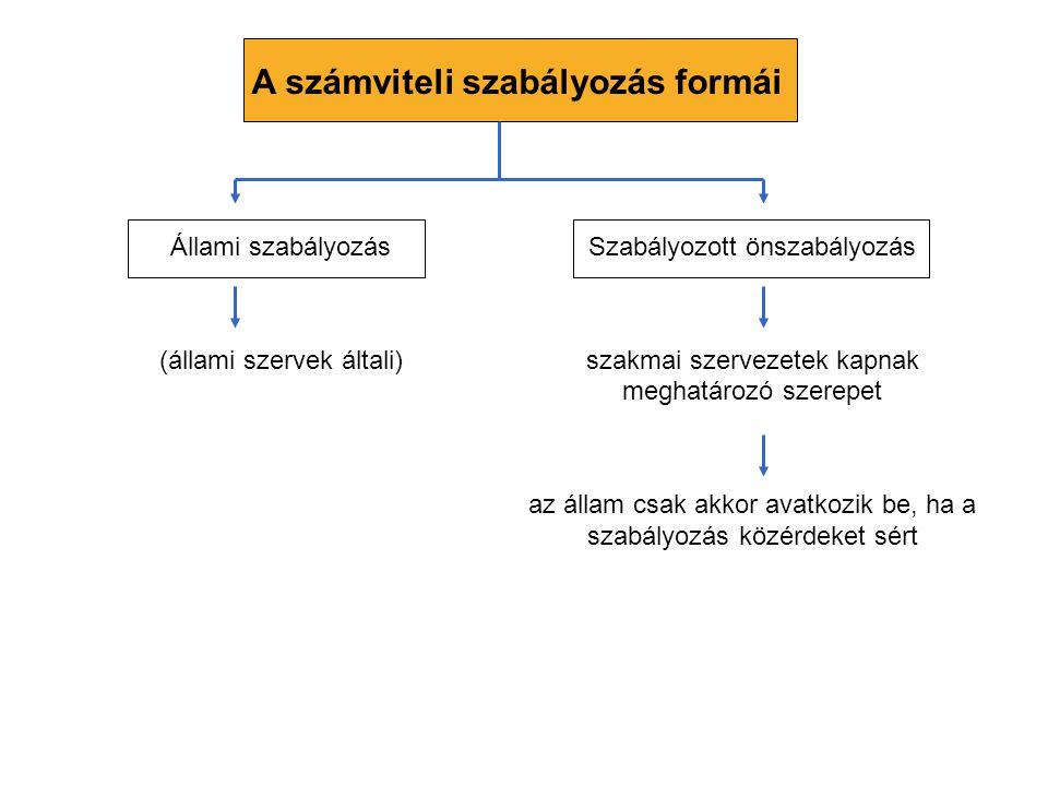 A számviteli szabályozás formái Állami szabályozás (állami szervek általi) Szabályozott önszabályozás szakmai szervezetek kapnak meghatározó szerepet