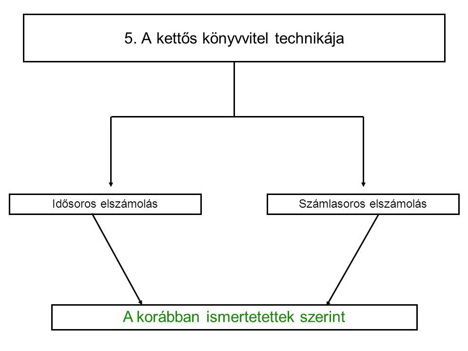 5. A kettős könyvvitel technikája Idősoros elszámolásSzámlasoros elszámolás A korábban ismertetettek szerint
