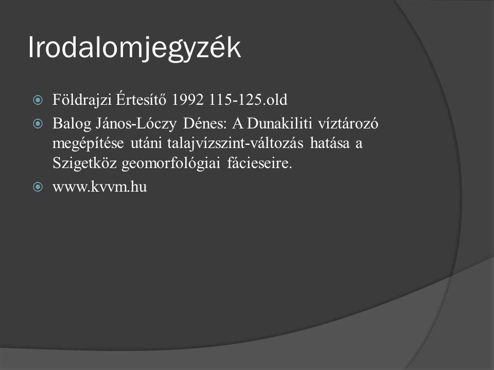 Irodalomjegyzék  Földrajzi Értesítő 1992 115-125.old  Balog János-Lóczy Dénes: A Dunakiliti víztározó megépítése utáni talajvízszint-változás hatása a Szigetköz geomorfológiai fácieseire.