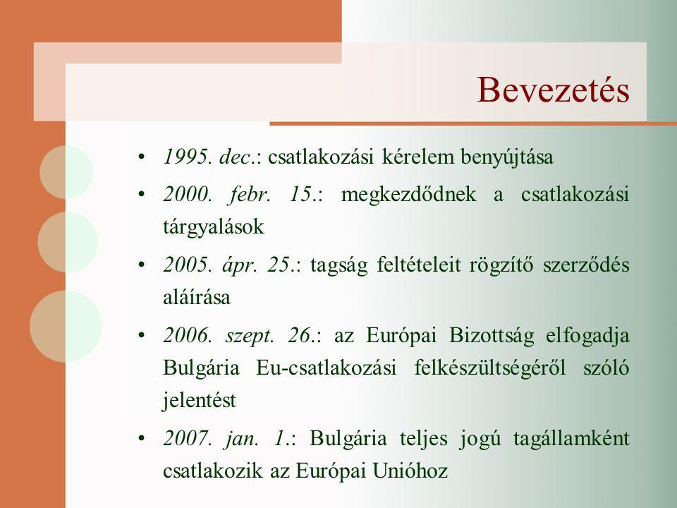 Bevezetés 1995. dec.: csatlakozási kérelem benyújtása 2000.