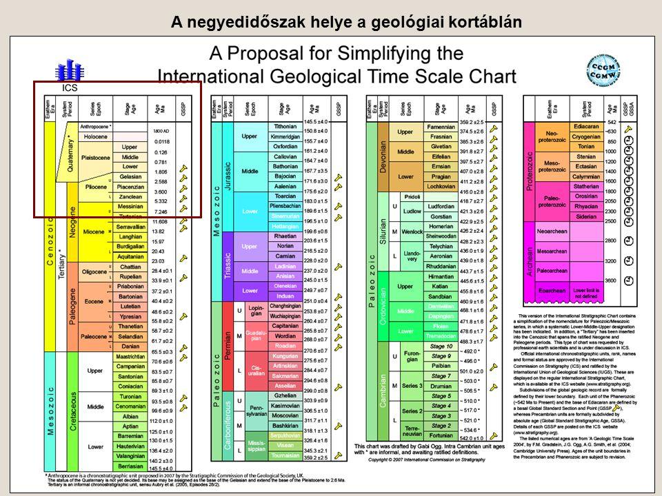 """Charles Lyell (1839) A pleisztocén (plisztocén) kifejezést vezeti be a geológiába; A kifejezés (pleistosz – legtöbb, kainos – új, mai) arra utal, hogy a pleisztocén rétegek, a bennük található ősmaradványokat nézve, a """"legtöbb hasonlóságot mutatják a jelenkori (holos – teljesen) flórával és faunával (Vendl 1952)."""