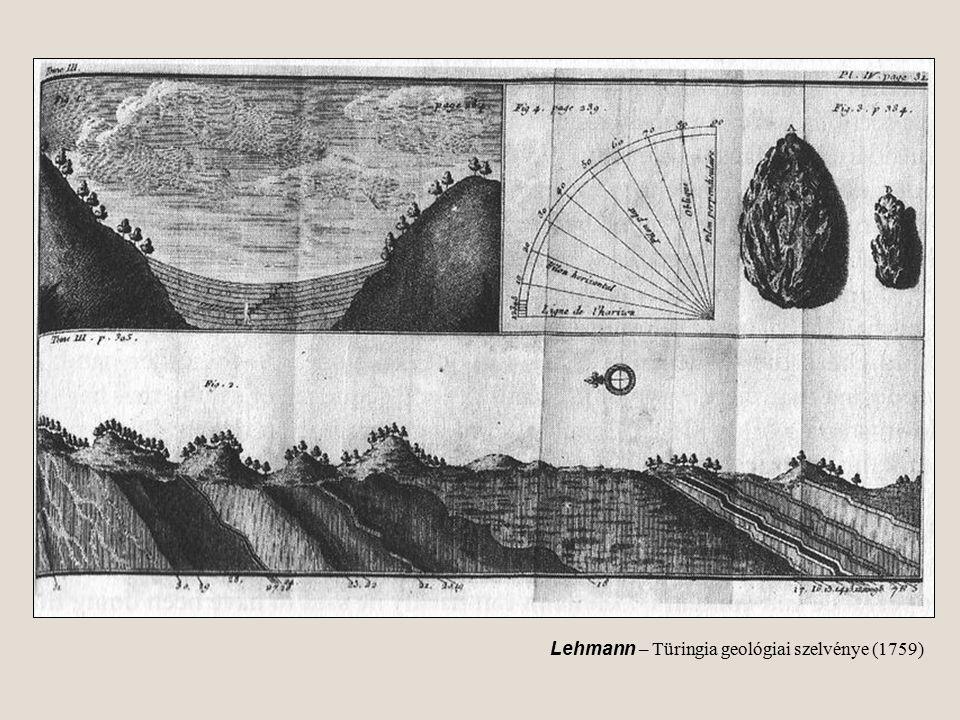 Lehmann – Türingia geológiai szelvénye (1759)