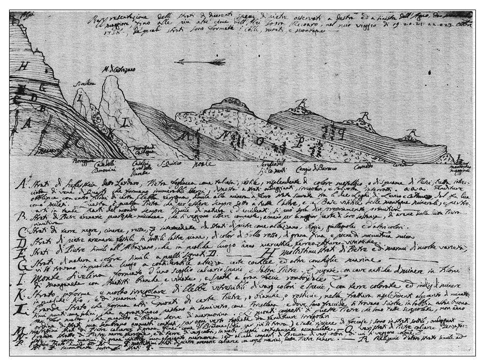 """Desnoyers (1829) A kvarter, vagy negyedidőszak elnevezés """"újrafelfedezője ; Szajna völgyében fellelhető tengeri és alluviális eredetű, tercier rétegtani egységeket fedő fiatalabb, """"Tertiaire récent üledékekre használta az elnevezést; Annales scientifiques naturelles nevű folyóiratban megjelent cikk."""