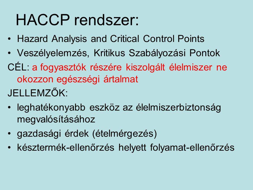 HACCP rendszer: Hazard Analysis and Critical Control Points Veszélyelemzés, Kritikus Szabályozási Pontok CÉL: a fogyasztók részére kiszolgált élelmisz