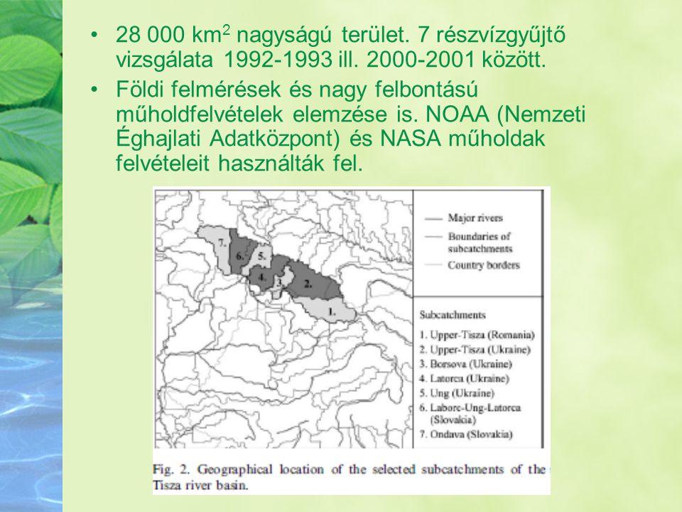 28 000 km 2 nagyságú terület. 7 részvízgyűjtő vizsgálata 1992-1993 ill.