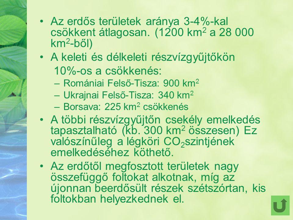 Az erdős területek aránya 3-4%-kal csökkent átlagosan.