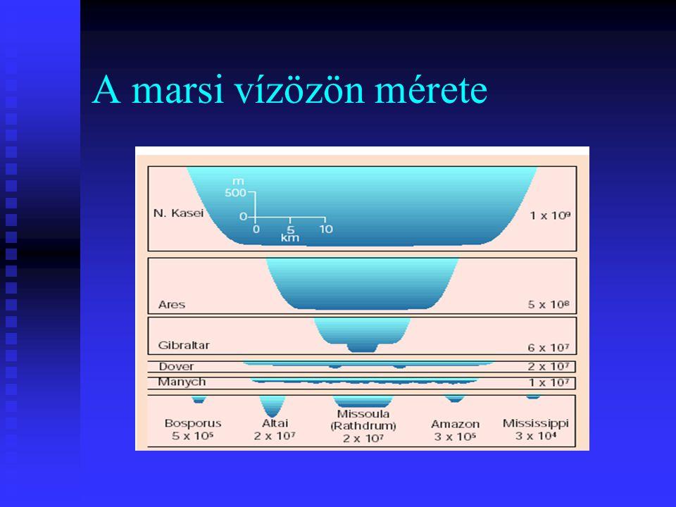 A marsi vízözön mérete