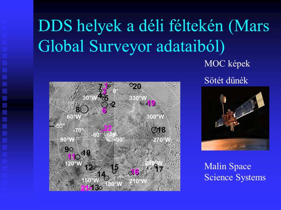 DDS helyek a déli féltekén (Mars Global Surveyor adataiból) MOC képek Sötét dűnék Malin Space Science Systems