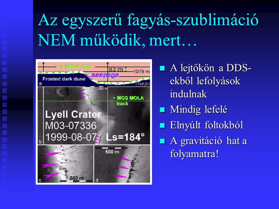 Az egyszerű fagyás-szublimáció NEM működik, mert… A lejtőkön a DDS- ekből lefolyások indulnak Mindig lefelé Elnyúlt foltokból A gravitáció hat a folya