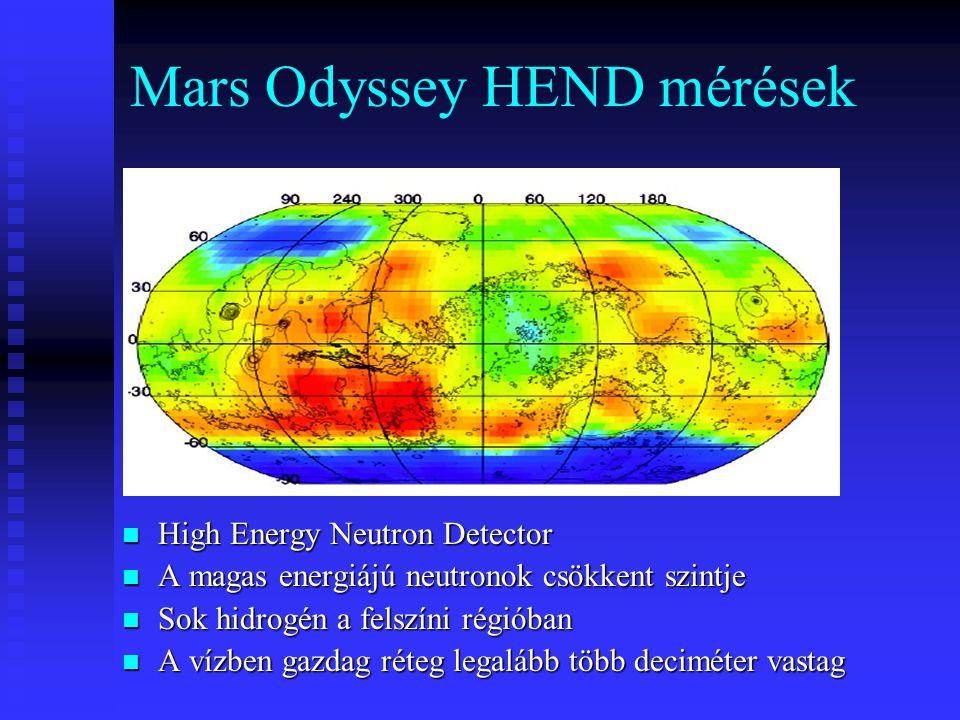 Mars Odyssey HEND mérések High Energy Neutron Detector A magas energiájú neutronok csökkent szintje Sok hidrogén a felszíni régióban A vízben gazdag r