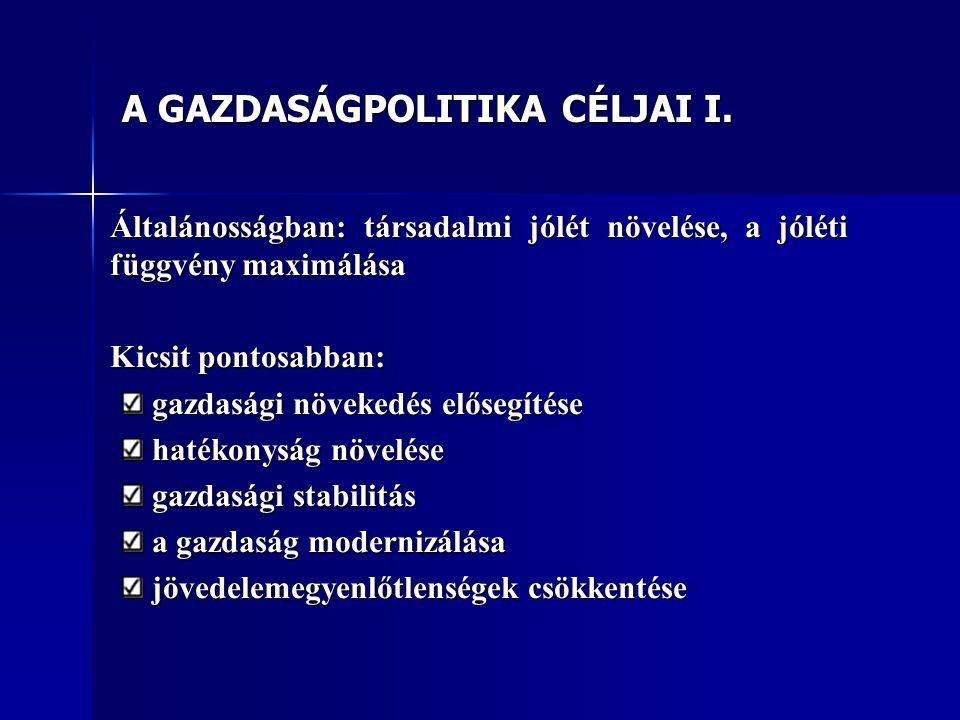 A GAZDASÁGPOLITIKA CÉLJAI I.