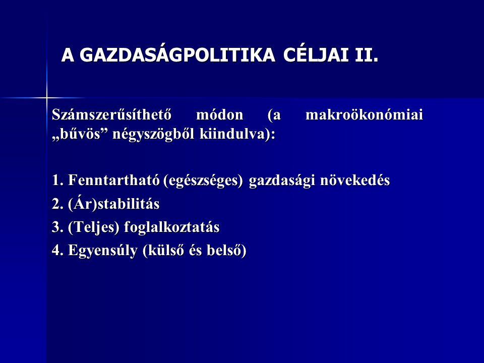 A GAZDASÁGPOLITIKA CÉLJAI II.