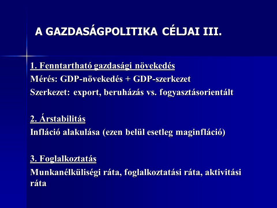 A GAZDASÁGPOLITIKA CÉLJAI III. 1.