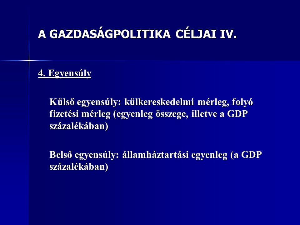 A GAZDASÁGPOLITIKA CÉLJAI IV. 4.