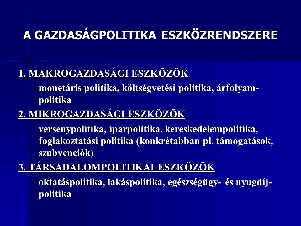 A GAZDASÁGPOLITIKA ESZKÖZRENDSZERE 1.