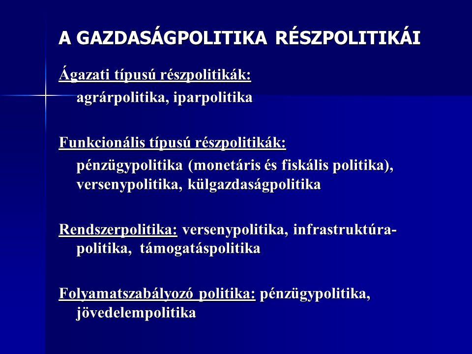 A GAZDASÁGPOLITIKA RÉSZPOLITIKÁI Ágazati típusú részpolitikák: agrárpolitika, iparpolitika Funkcionális típusú részpolitikák: pénzügypolitika (monetáris és fiskális politika), versenypolitika, külgazdaságpolitika Rendszerpolitika: versenypolitika, infrastruktúra- politika, támogatáspolitika Folyamatszabályozó politika: pénzügypolitika, jövedelempolitika