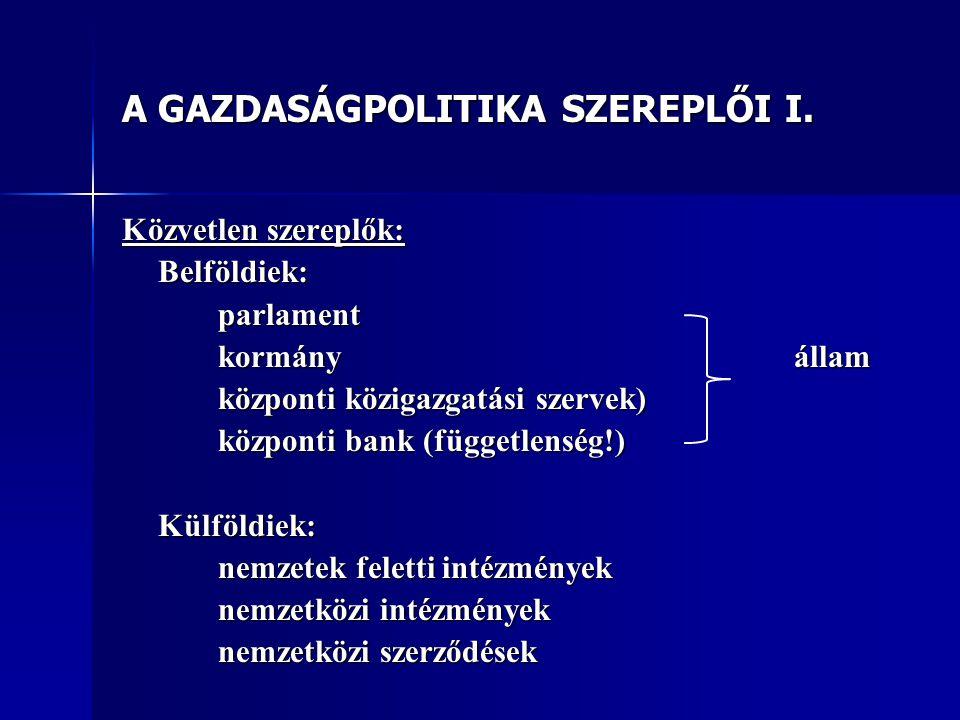 A GAZDASÁGPOLITIKA SZEREPLŐI I.