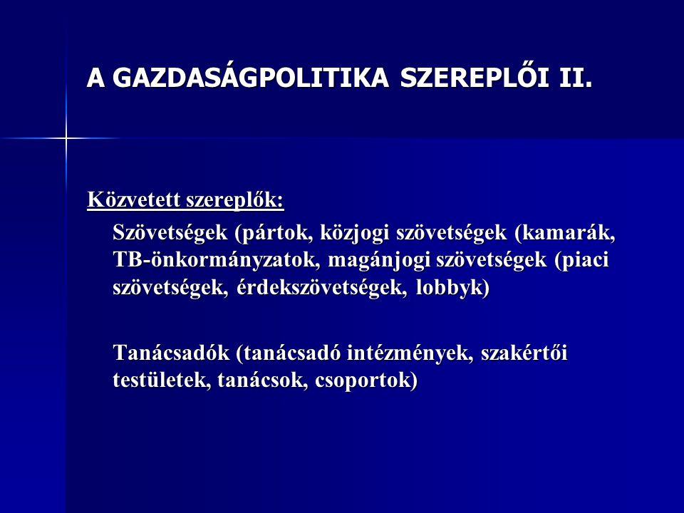 A GAZDASÁGPOLITIKA SZEREPLŐI II.