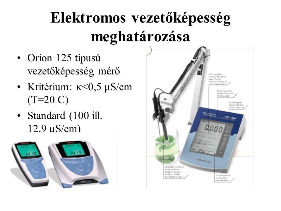 Elektromos vezetőképesség meghatározása Orion 125 típusú vezetőképesség mérő Kritérium: κ<0,5 μS/cm (T=20 C) Standard (100 ill.