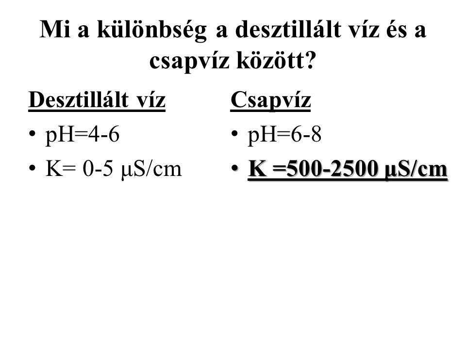 Mi a különbség a desztillált víz és a csapvíz között? Desztillált víz pH=4-6 K= 0-5 μS/cm Csapvíz pH=6-8 K =500-2500 μS/cm K =500-2500 μS/cm