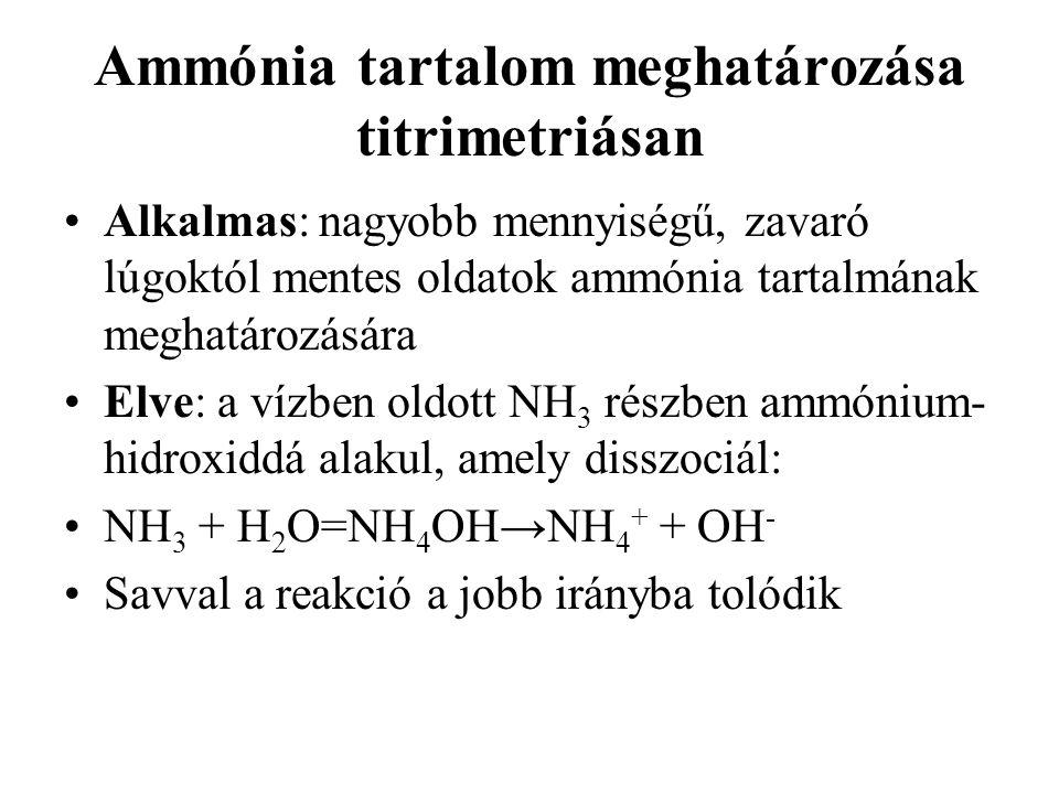 Ammónia tartalom meghatározása titrimetriásan Alkalmas: nagyobb mennyiségű, zavaró lúgoktól mentes oldatok ammónia tartalmának meghatározására Elve: a vízben oldott NH 3 részben ammónium- hidroxiddá alakul, amely disszociál: NH 3 + H 2 O=NH 4 OH→NH 4 + + OH - Savval a reakció a jobb irányba tolódik