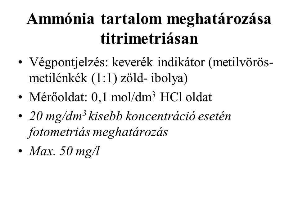 Ammónia tartalom meghatározása titrimetriásan Végpontjelzés: keverék indikátor (metilvörös- metilénkék (1:1) zöld- ibolya) Mérőoldat: 0,1 mol/dm 3 HCl oldat 20 mg/dm 3 kisebb koncentráció esetén fotometriás meghatározás Max.