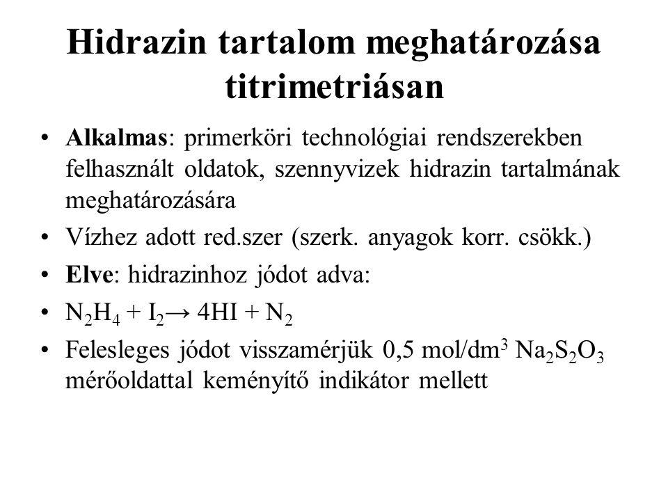 Hidrazin tartalom meghatározása titrimetriásan Alkalmas: primerköri technológiai rendszerekben felhasznált oldatok, szennyvizek hidrazin tartalmának meghatározására Vízhez adott red.szer (szerk.