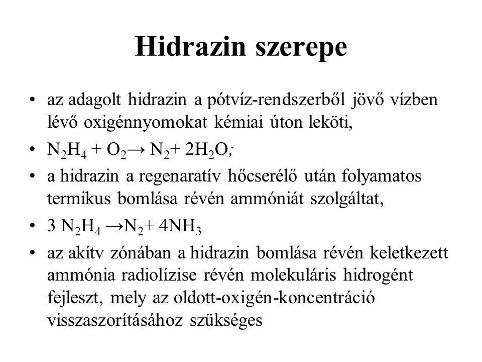Hidrazin szerepe az adagolt hidrazin a pótvíz-rendszerből jövő vízben lévő oxigénnyomokat kémiai úton leköti, N 2 H 4 + O 2 → N 2 + 2H 2 O; a hidrazin a regenaratív hőcserélő után folyamatos termikus bomlása révén ammóniát szolgáltat, 3 N 2 H 4 →N 2 + 4NH 3 az akítv zónában a hidrazin bomlása révén keletkezett ammónia radiolízise révén molekuláris hidrogént fejleszt, mely az oldott-oxigén-koncentráció visszaszorításához szükséges