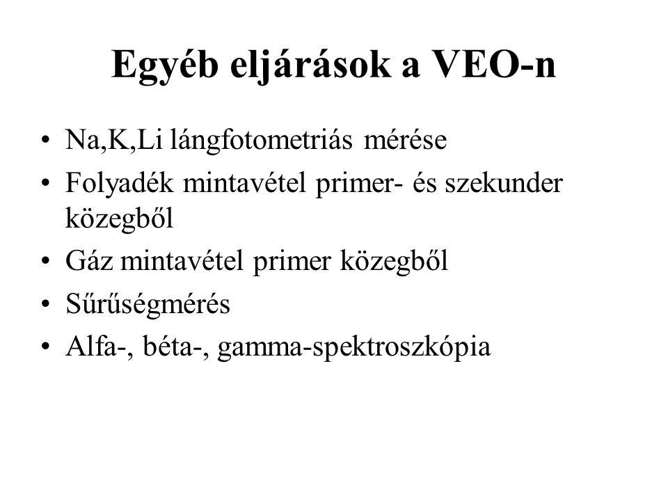 Egyéb eljárások a VEO-n Na,K,Li lángfotometriás mérése Folyadék mintavétel primer- és szekunder közegből Gáz mintavétel primer közegből Sűrűségmérés Alfa-, béta-, gamma-spektroszkópia