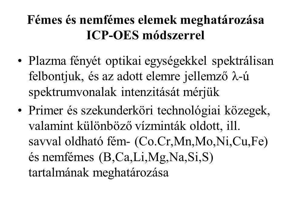 Fémes és nemfémes elemek meghatározása ICP-OES módszerrel Plazma fényét optikai egységekkel spektrálisan felbontjuk, és az adott elemre jellemző λ-ú s