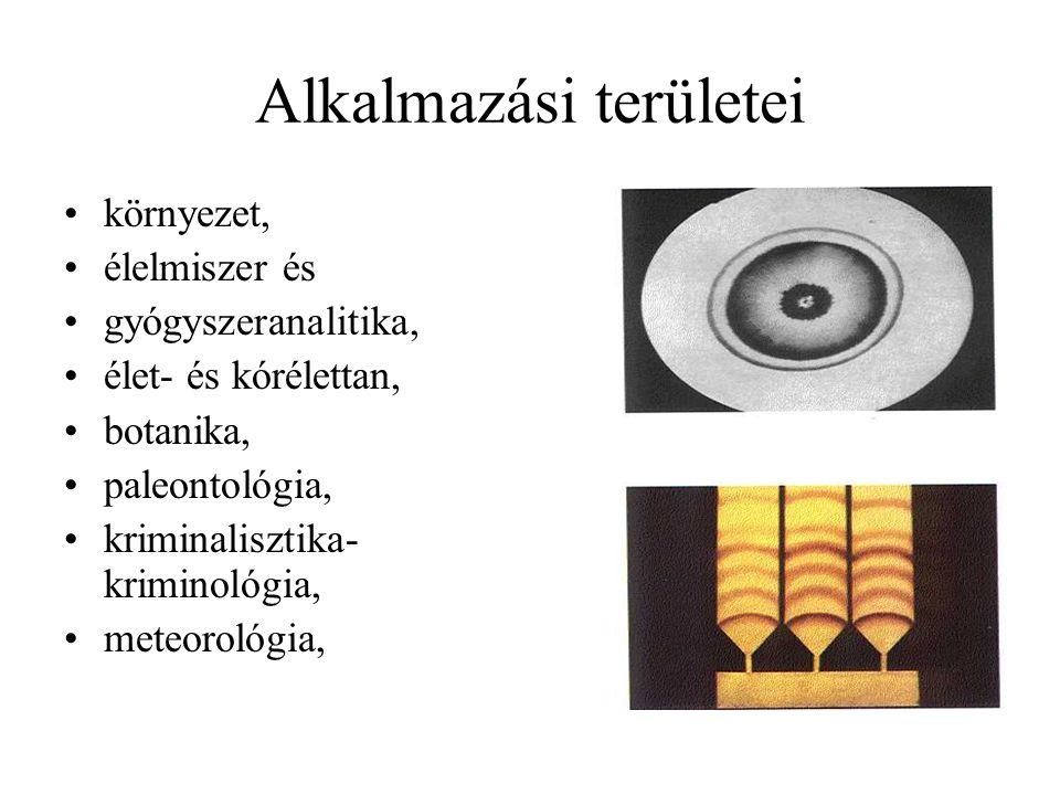 Alkalmazási területei környezet, élelmiszer és gyógyszeranalitika, élet- és kórélettan, botanika, paleontológia, kriminalisztika- kriminológia, meteor