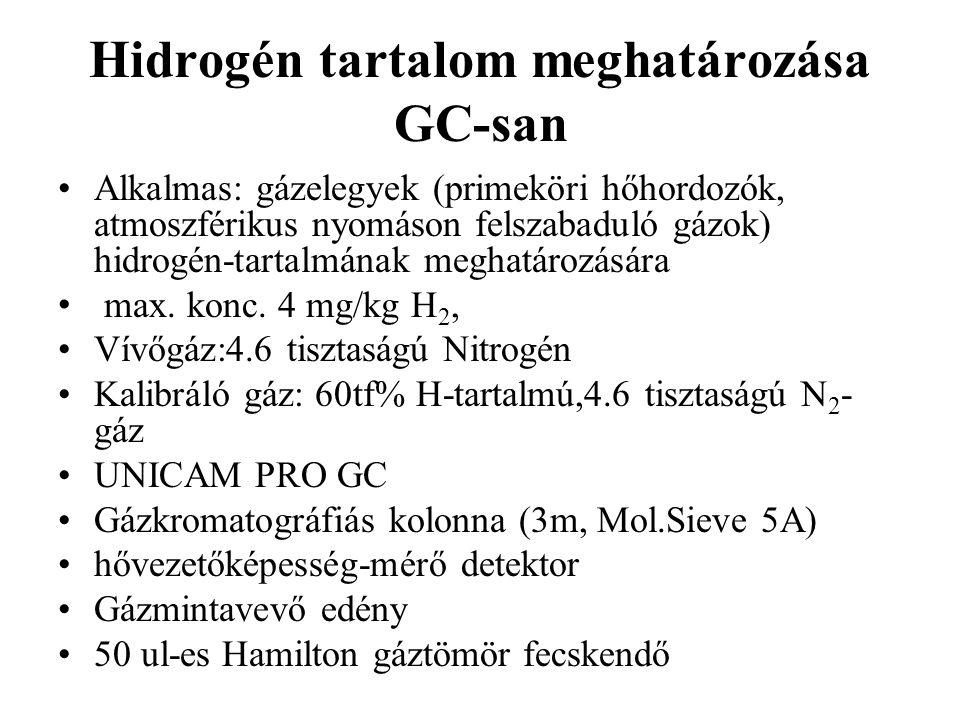 Hidrogén tartalom meghatározása GC-san Alkalmas: gázelegyek (primeköri hőhordozók, atmoszférikus nyomáson felszabaduló gázok) hidrogén-tartalmának meghatározására max.