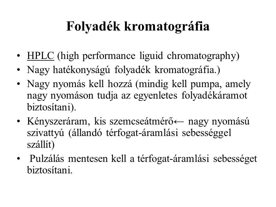 Folyadék kromatográfia HPLC (high performance liguid chromatography) Nagy hatékonyságú folyadék kromatográfia.) Nagy nyomás kell hozzá (mindig kell pumpa, amely nagy nyomáson tudja az egyenletes folyadékáramot biztosítani).