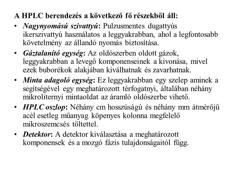 A HPLC berendezés a következő fő részekből áll: Nagynyomású szivattyú: Pulzusmentes dugattyús ikerszivattyú használatos a leggyakrabban, ahol a legfon