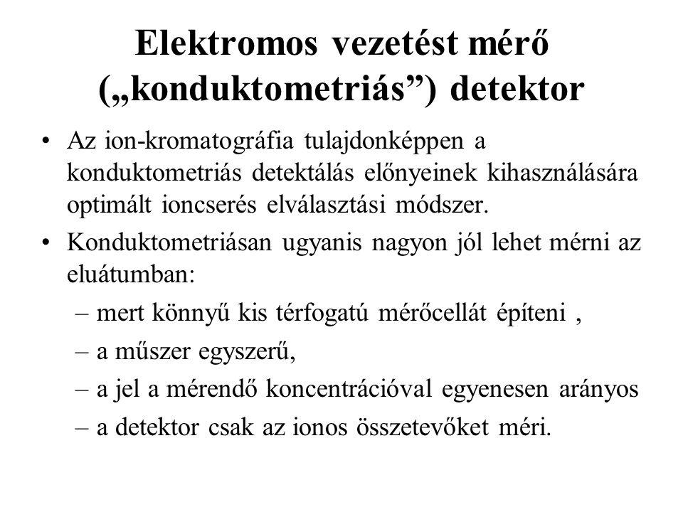 """Elektromos vezetést mérő (""""konduktometriás ) detektor Az ion-kromatográfia tulajdonképpen a konduktometriás detektálás előnyeinek kihasználására optimált ioncserés elválasztási módszer."""