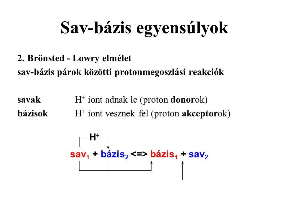 Sav-bázis egyensúlyok 2. Brönsted - Lowry elmélet sav-bázis párok közötti protonmegoszlási reakciók savakH + iont adnak le (proton donorok) bázisokH +