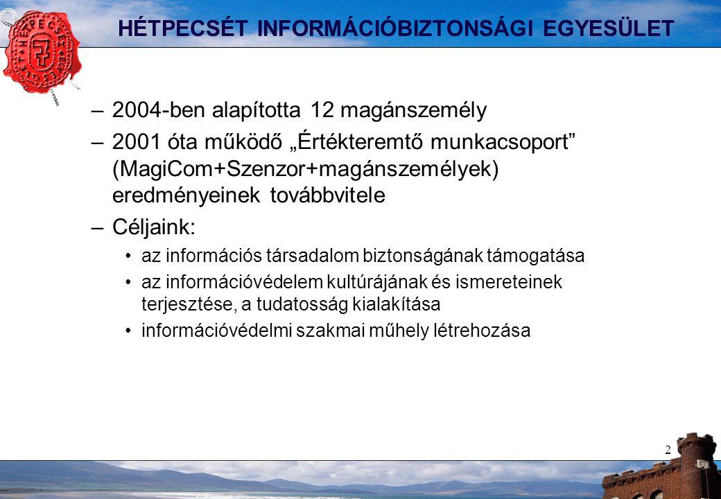 Általános tudnivalók 2011.évi CXII.