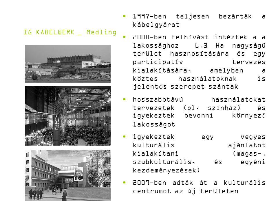 IG KABELWERK _ Medling 1997-ben teljesen bezárták a kábelgyárat 2000-ben felhívást intéztek a a lakossághoz 6,3 Ha nagyságú terület hasznosítására és egy participatív tervezés kialakítására, amelyben a köztes használatoknak is jelentős szerepet szántak hosszabbtávú használatokat tervezetek (pl.