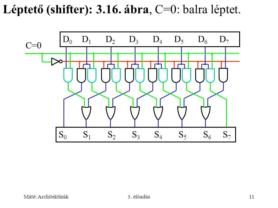 Máté: Architektúrák3. előadás11 Léptető (shifter): 3.16. ábra, C=0: balra léptet. C=0 D 0 D 1 D 2 D 3 D 4 D 5 D 6 D 7 S 0 S 1 S 2 S 3 S 4 S 5 S 6 S 7