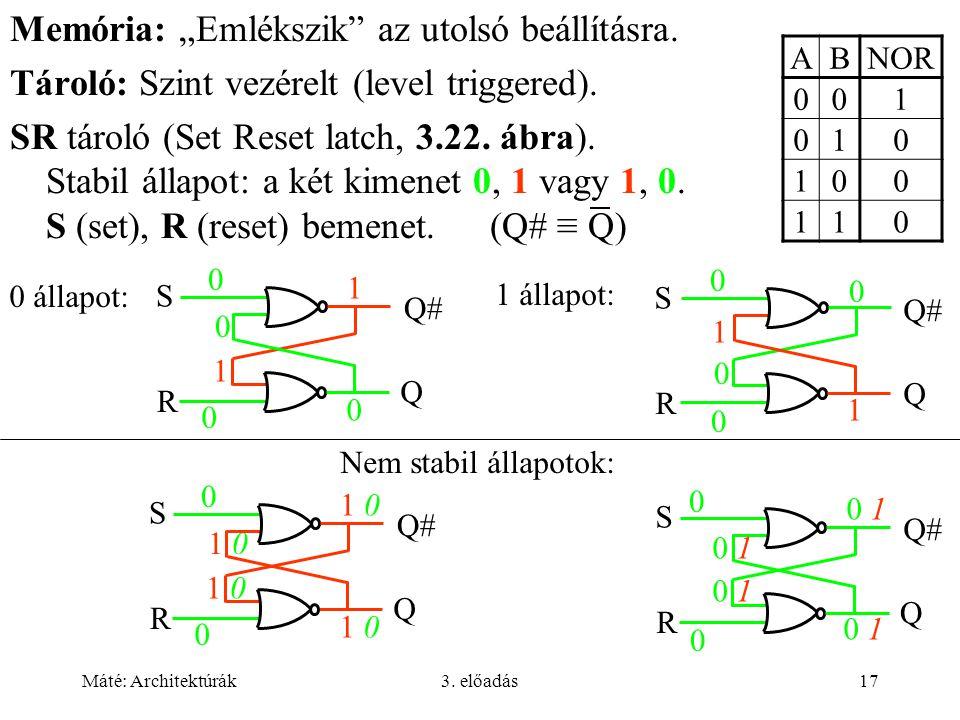 """Máté: Architektúrák3. előadás17 0 0 1 Memória: """"Emlékszik"""" az utolsó beállításra. Tároló: Szint vezérelt (level triggered). SR tároló (Set Reset latch"""