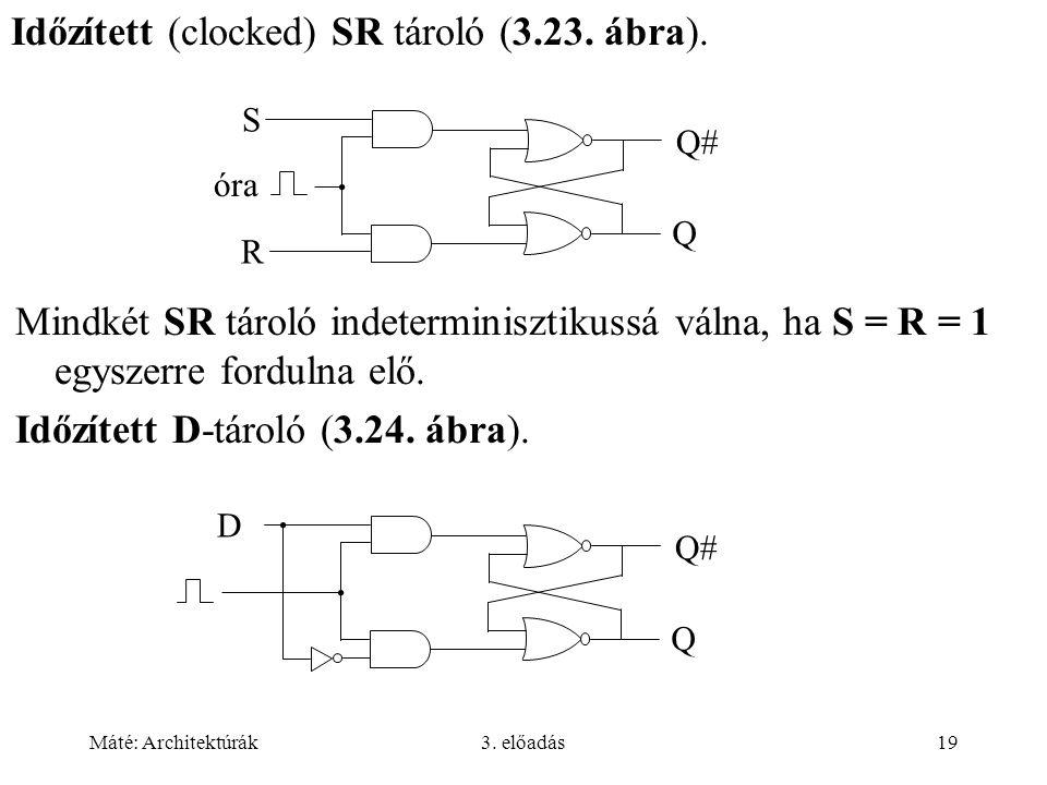 Máté: Architektúrák3. előadás19 Időzített (clocked) SR tároló (3.23. ábra). Mindkét SR tároló indeterminisztikussá válna, ha S = R = 1 egyszerre fordu