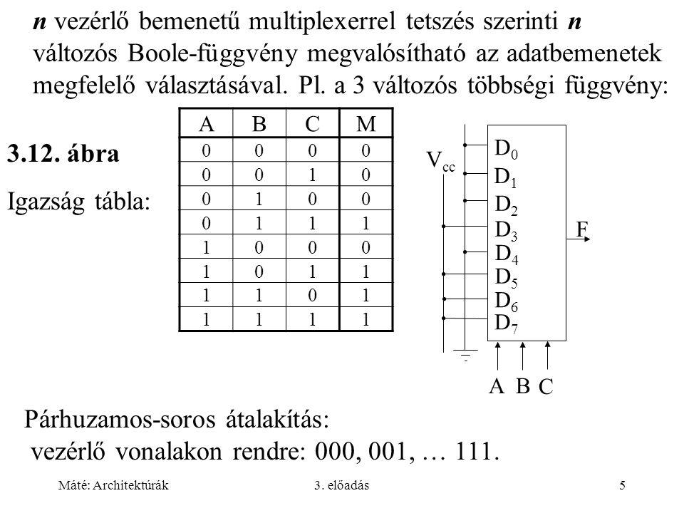 Máté: Architektúrák3. előadás5 n vezérlő bemenetű multiplexerrel tetszés szerinti n változós Boole-függvény megvalósítható az adatbemenetek megfelelő