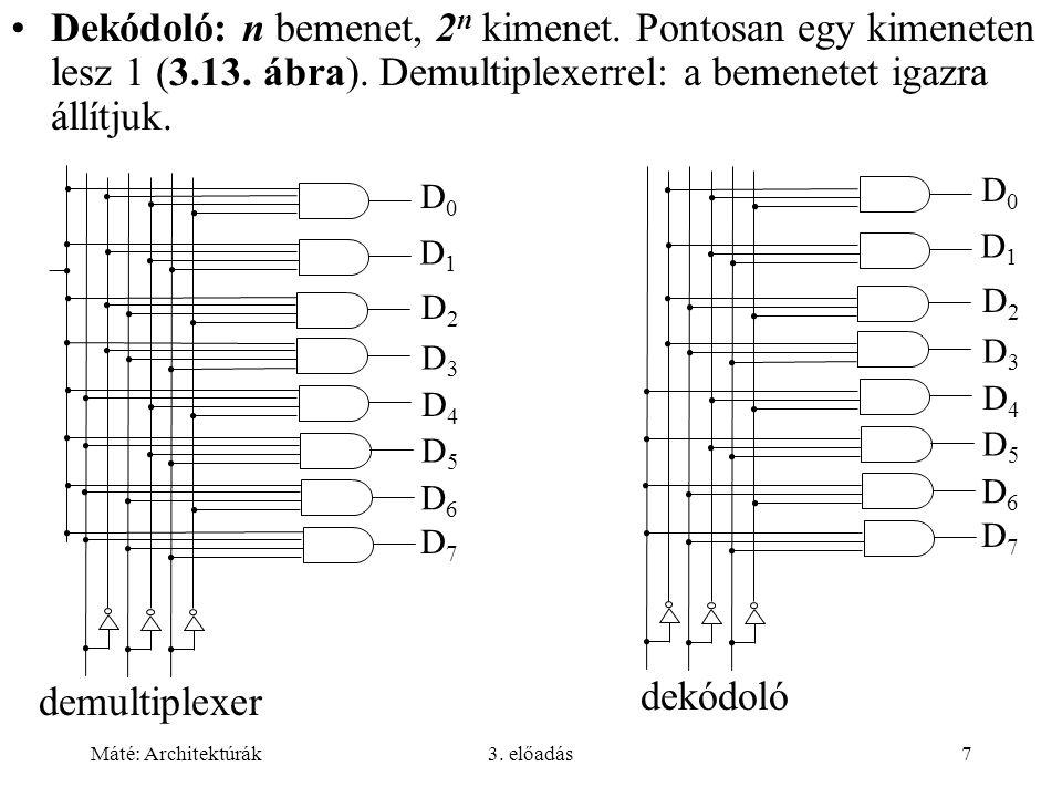 Máté: Architektúrák3. előadás7 D0D0 D1D1 D2D2 D3D3 D4D4 D5D5 D6D6 D7D7 dekódoló D0D0 D1D1 D2D2 D3D3 D4D4 D5D5 D6D6 D7D7 demultiplexer Dekódoló: n beme