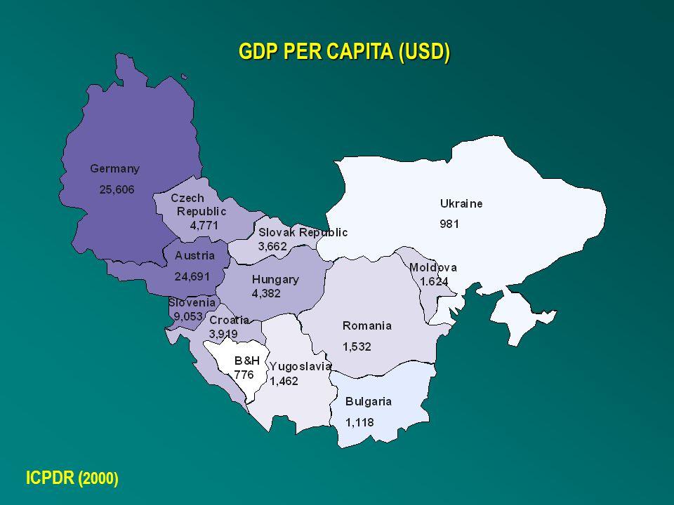 GDP PER CAPITA (USD) ICPDR ( 2000)