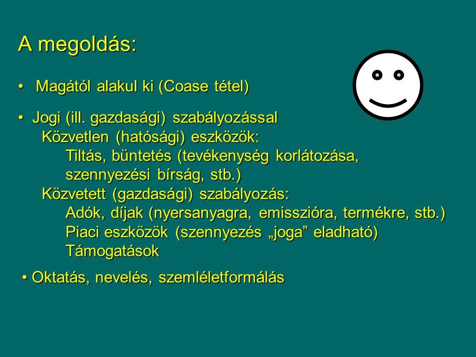 A megoldás: Magától alakul ki (Coase tétel)Magától alakul ki (Coase tétel) Jogi (ill. gazdasági) szabályozással Jogi (ill. gazdasági) szabályozással K