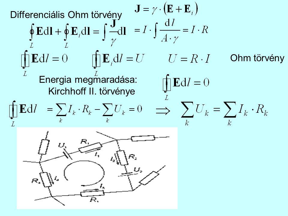 Differenciális Ohm törvény Ohm törvény Energia megmaradása: Kirchhoff II. törvénye