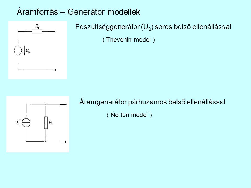 Áramforrás – Generátor modellek Feszültséggenerátor (U 0 ) soros belső ellenállással ( Thevenin model ) Áramgenarátor párhuzamos belső ellenállással (