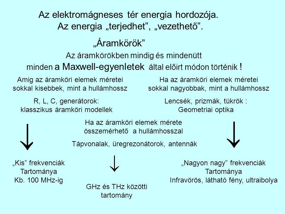 """Az elektromágneses tér energia hordozója. Az energia """"terjedhet"""", """"vezethető"""". """"Áramkörök"""" Az áramkörökben mindig és mindenütt minden a Maxwell-egyenl"""
