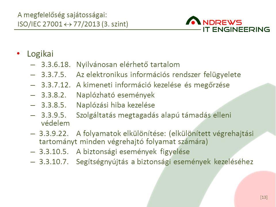 [13] A megfelelőség sajátosságai: ISO/IEC 27001  77/2013 (3. szint) Logikai – 3.3.6.18.Nyilvánosan elérhető tartalom – 3.3.7.5.Az elektronikus inform