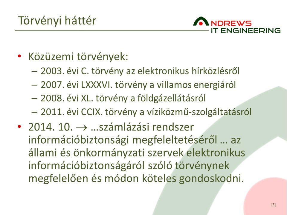 [3] Törvényi háttér Közüzemi törvények: – 2003. évi C. törvény az elektronikus hírközlésről – 2007. évi LXXXVI. törvény a villamos energiáról – 2008.